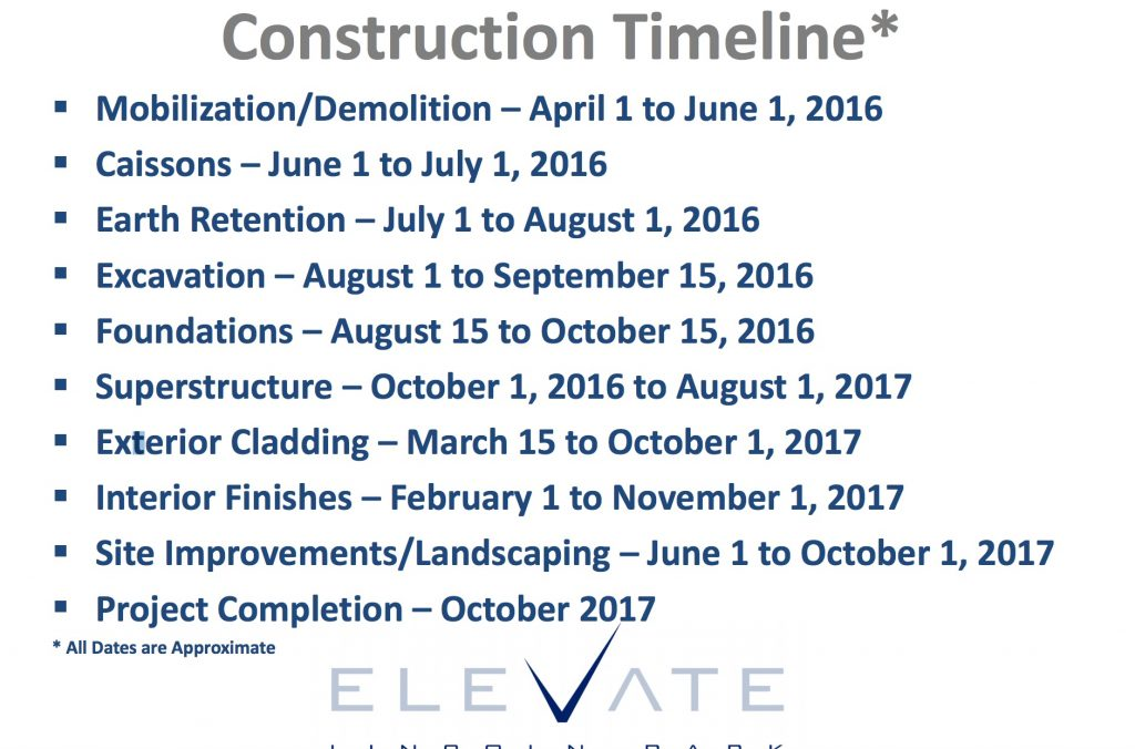 The Elevate Lincoln Park's construction schedule