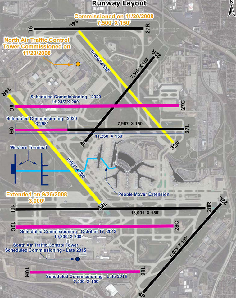ohare runway expansion