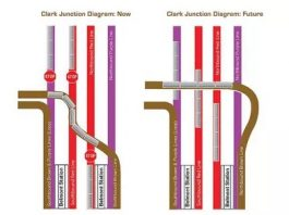 Red-Purple Line bypass