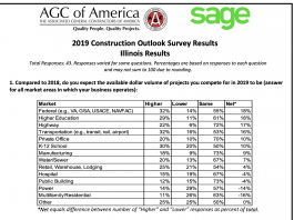 agc illinois survey