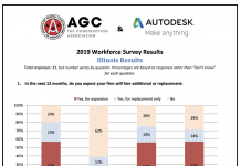 agc autodesk illinois labour survey