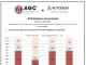 agc autodesk illinois labour survey