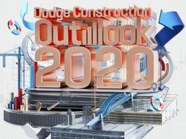 dodge outlook 2019