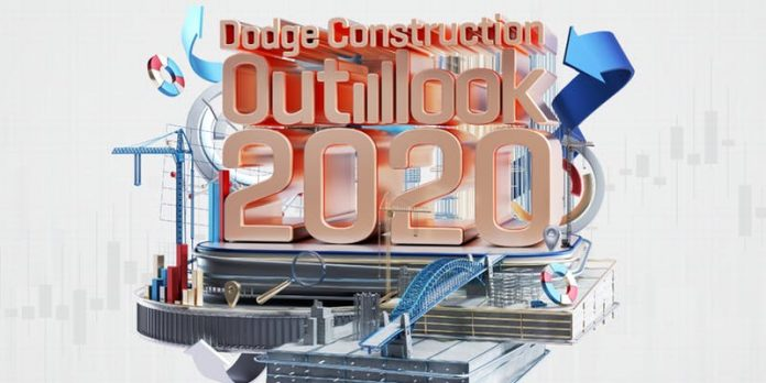 dodge outlook 2019