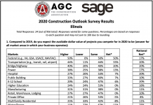 agc survey chicago