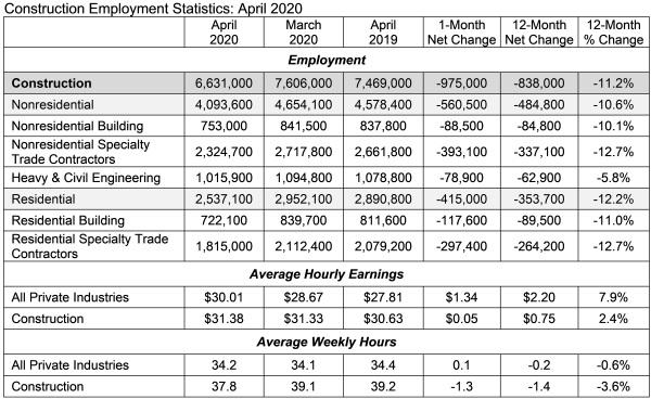 stats abc april