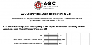 agca covid 19 survey