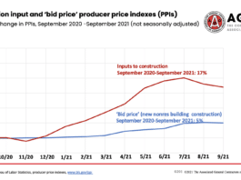 agc input prices sept
